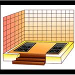 神黑石能量板+岩盤浴